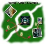 """Illustration of a """"Jump"""" Action in the Jump Gate Rules"""