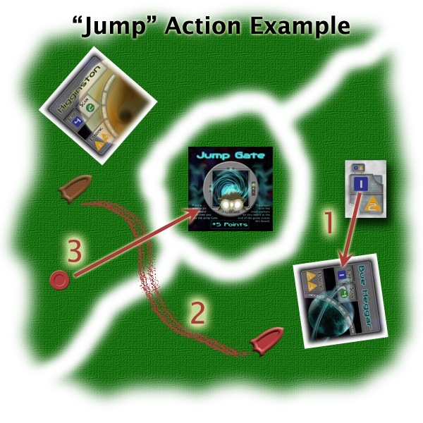 "Illustration of a ""Jump"" Action in the Jump Gate Rules"