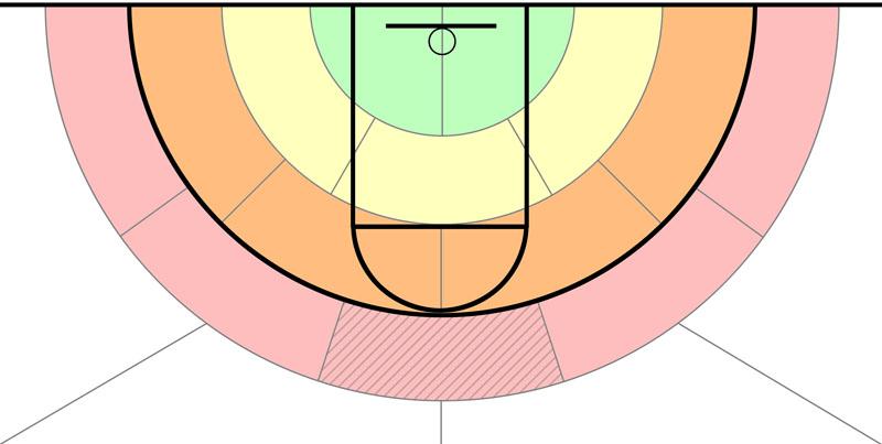 Basketball Half Court – Matt Worden Games