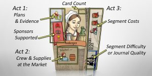 People Card Anatomy