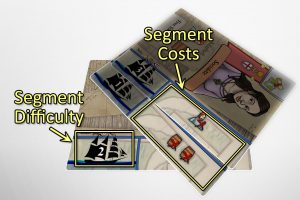 Segment Difficulty and Costs Example